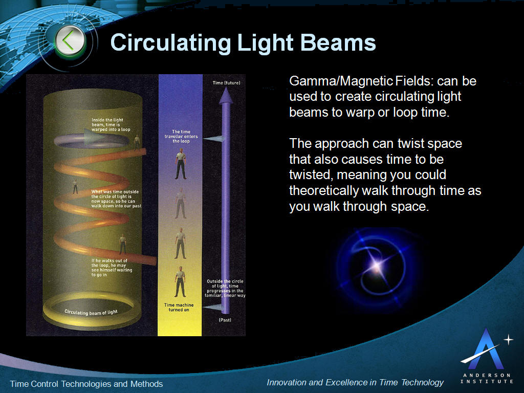Gamma-Magnetic Field Time Travel