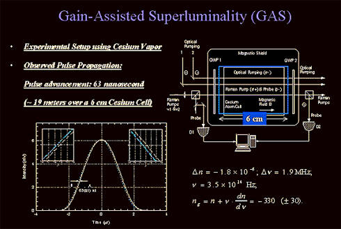 Gain Assisted Superluminal Light Propogation