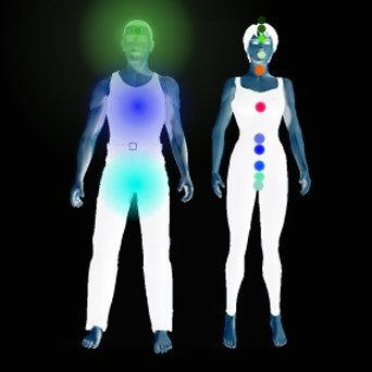 Male and Female Chakras