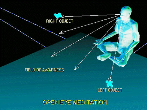 Open Eye Meditation