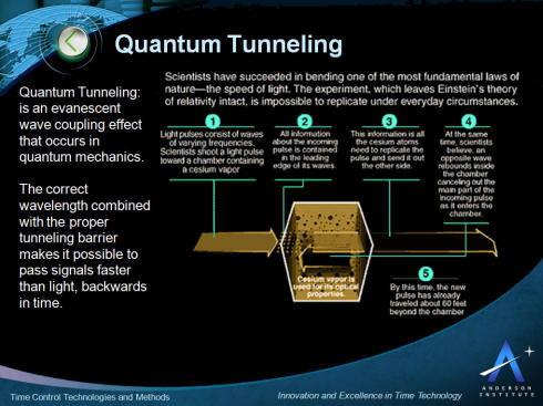 Quantum Tunneling Time Control