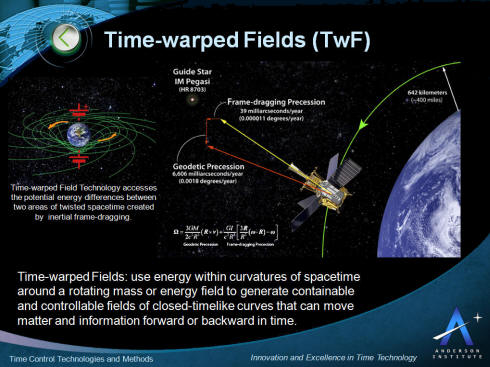 Time-warped Field Time Control and Time Travel
