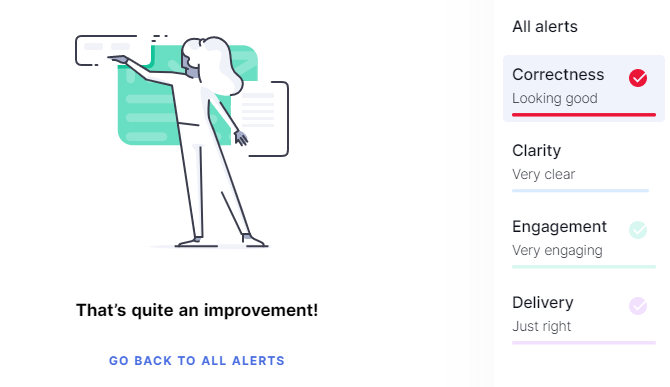 grammarly Document Insights